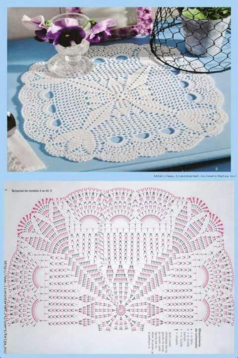 Mantel a crochet …   Pinteres…