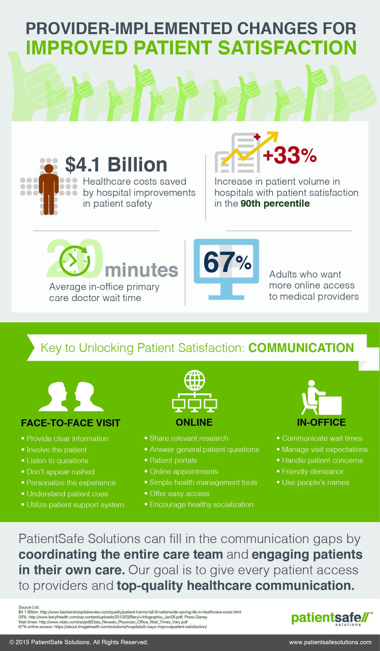 Infographic Keys To Unlocking Patient Satisfaction Healthcare Intelligence Network Healthcare Infographics Networking Infographic Health Care