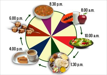 Keto diet plan south africa photo 2