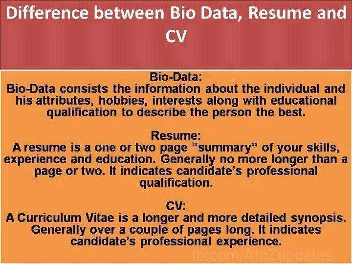 Difference between Bio-Data, Resume and CV Facts, General Info