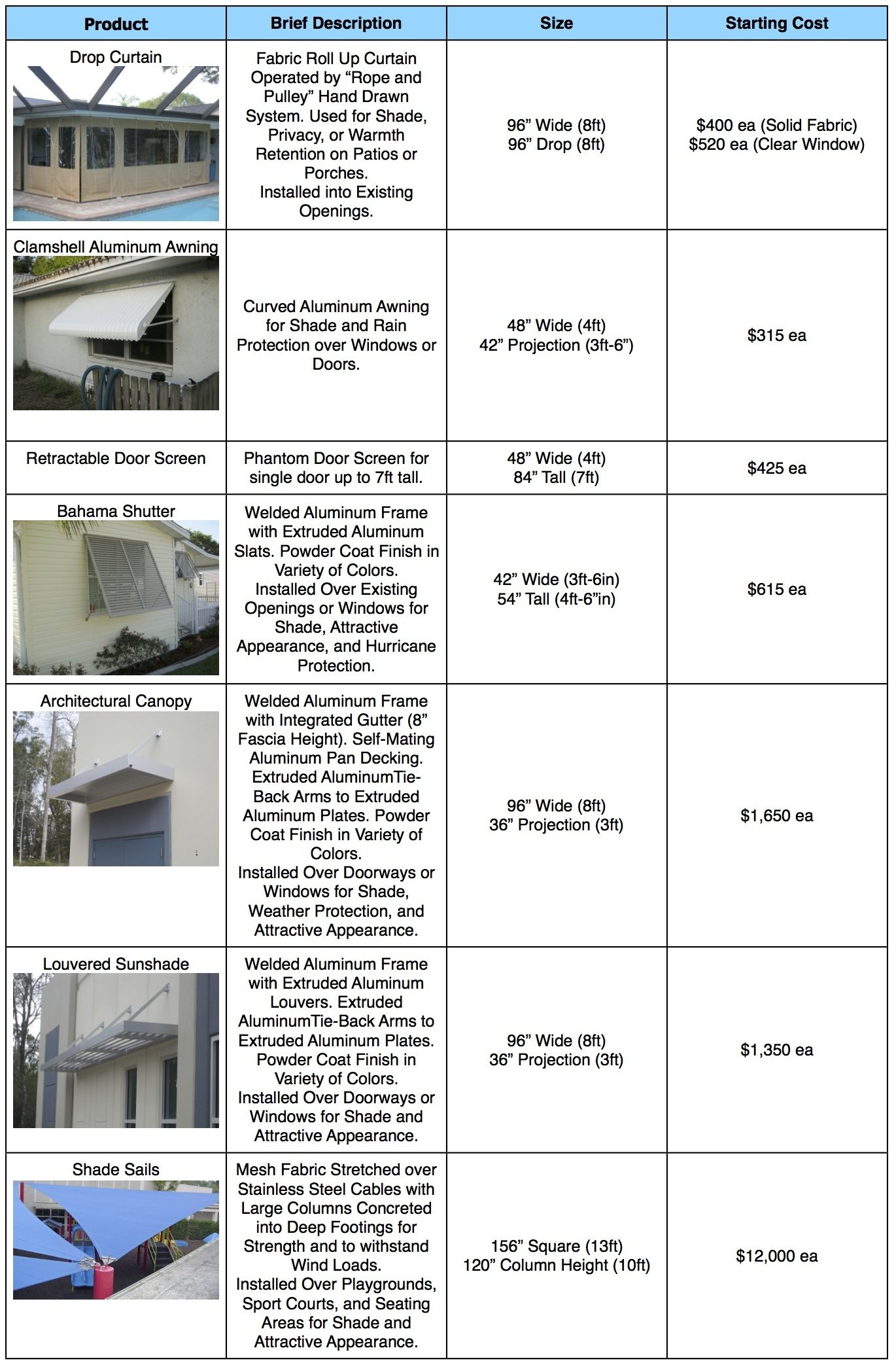 Awning Pricing Screen Pricing Retractable Awning Pricing ...
