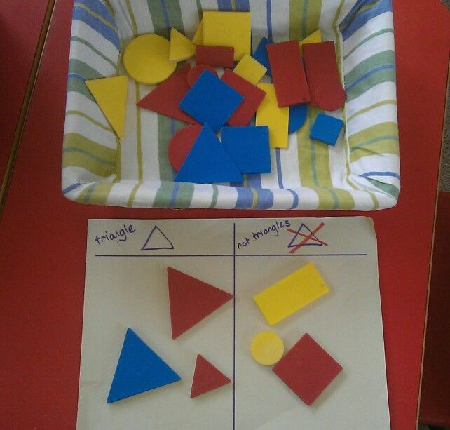 Shape Sorting Using A Very Simple Carroll Diagram