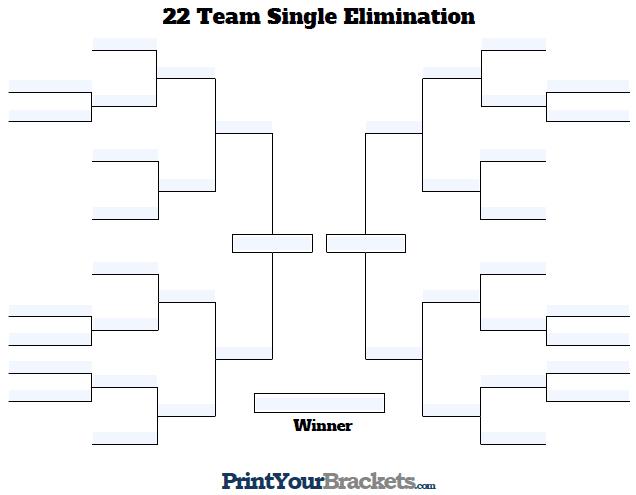 Fillable 22 Team Single Elimination Tournament Bracket Teams Bracket Single