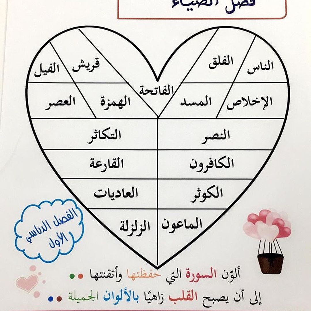 333 Likes 14 Comments اريج الحضيف Areej Kg On Instagram تعزيز جميل لتحفيز الا Islamic Kids Activities Arabic Alphabet For Kids Muslim Kids Activities