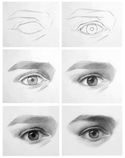Realistic eye tutorial. Sketching drawing of a male eye ...