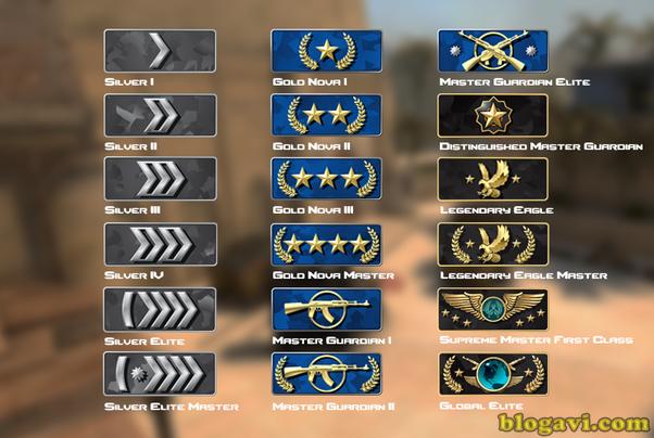 Cs Go Ranks Ranking Goes Service Medals
