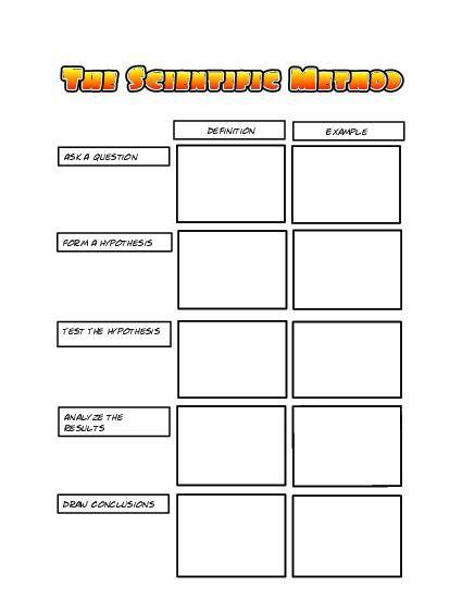 The Scientific Method Organizer Scientific Method Worksheet Scientific Method Worksheet Free Scientific Method Free scientific method worksheet