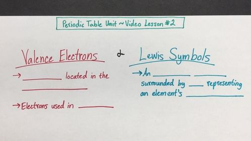 Valence electrons lewis symbols video lesson periodic table valence electrons lewis symbols periodic table unit video lesson 2 need a sub urtaz Images