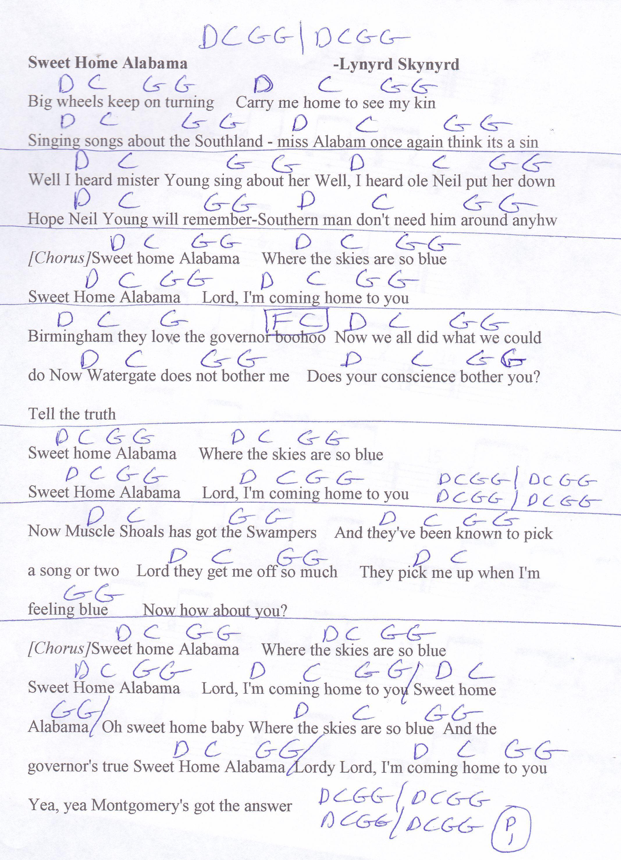 Sweet Home Alabama Lynyrd Skynyrd Guitar Chord Chart Beginner