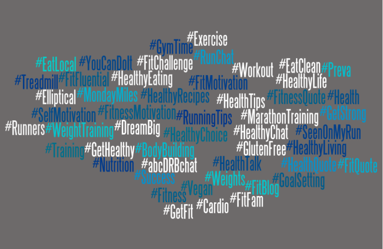51 Fitness Hashtags To Help You Achieve Your Goals Fitness Motivation Quotes Motivation Motivational Quotes