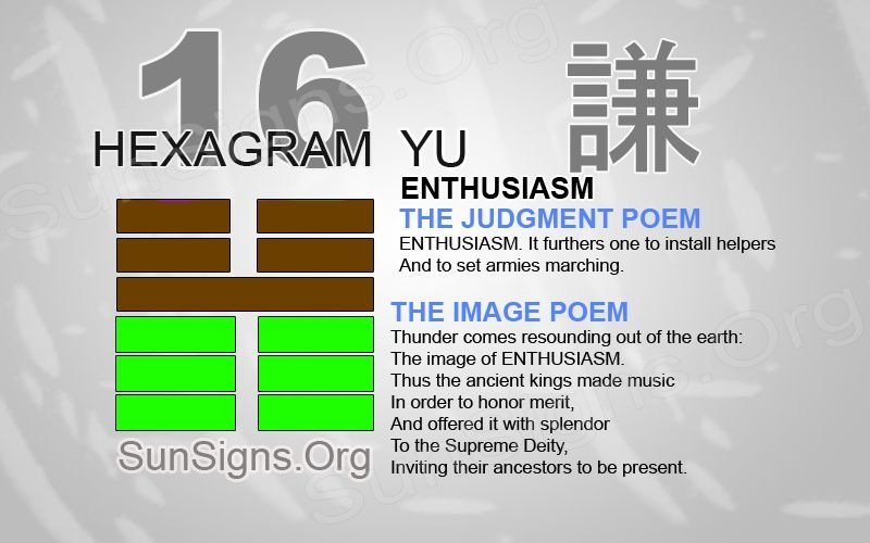 Hexagram 16: Enthusiasm - I Ching 16 Interpretation Video
