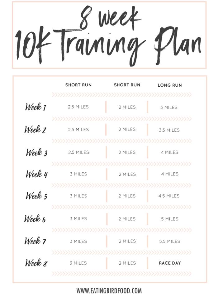 8 Week 10K Training Plan | Eating Bird Food