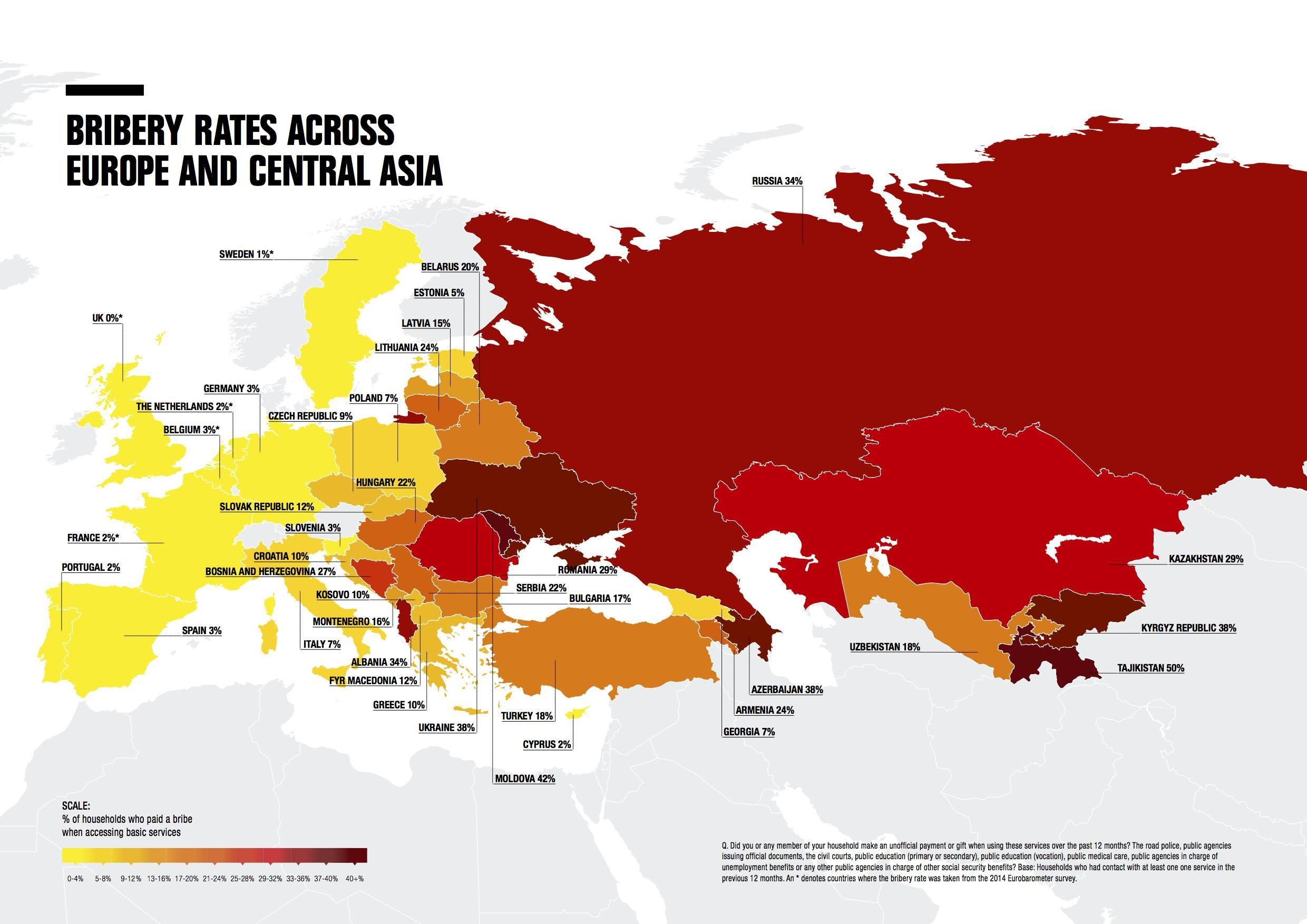 Percentage Of Households Who Paid A Bribe To Access Basic Services Across Europe And Central Asia Source Transparency Org Map Cartography Central Asia