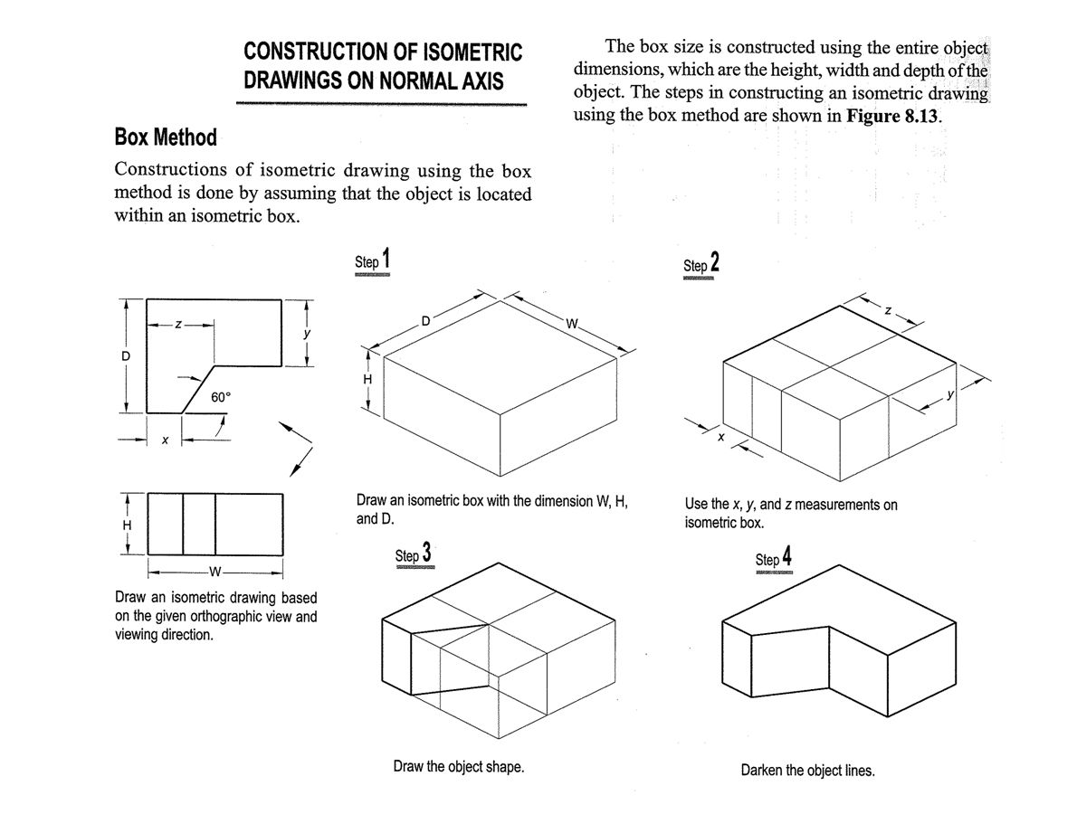 Oblique Drawing Exercises Your Articles