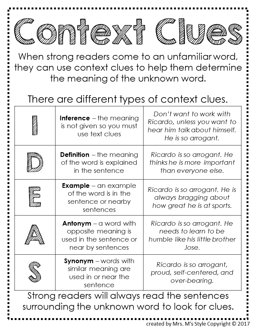 Worksheet Context Clues reading strategies mini anchor charts context clues chart
