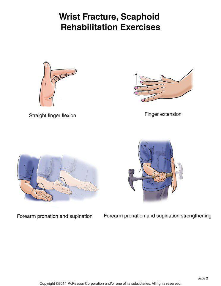 Summit Medical Group Rehabilitation exercises, Wrist