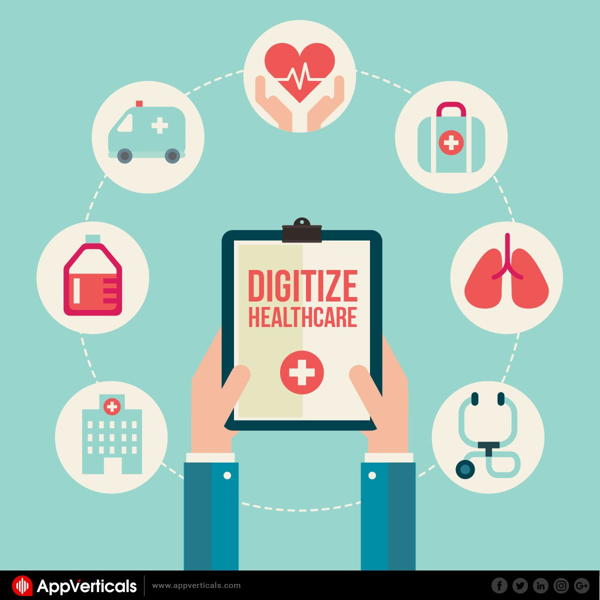 Top 8 Healthcare Process Optimization Apps Best Health Insurance