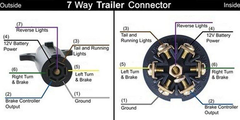 30  Electric Trailer Brake Controller Wiring Diagram