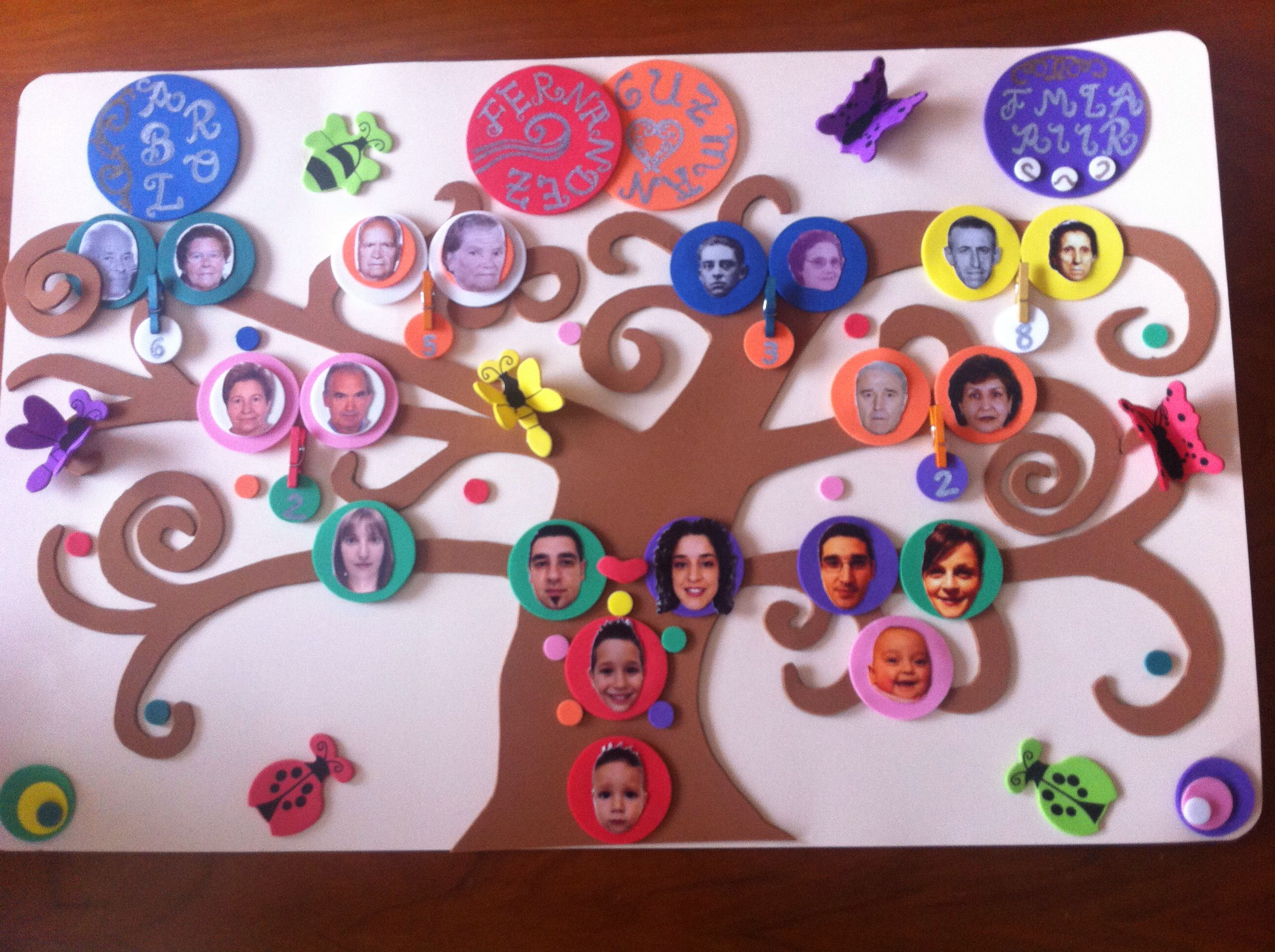 árbol Genealogico Otros Manualidades Kids Church Y Christmas Crafts