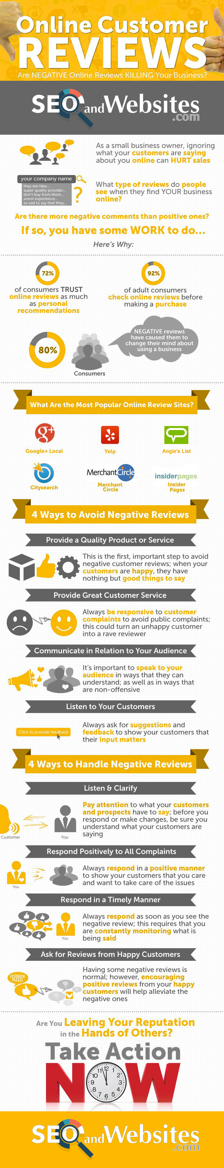 Infographic - Are Negative Online Reviews KILLING Your Business? - SEO and Websites