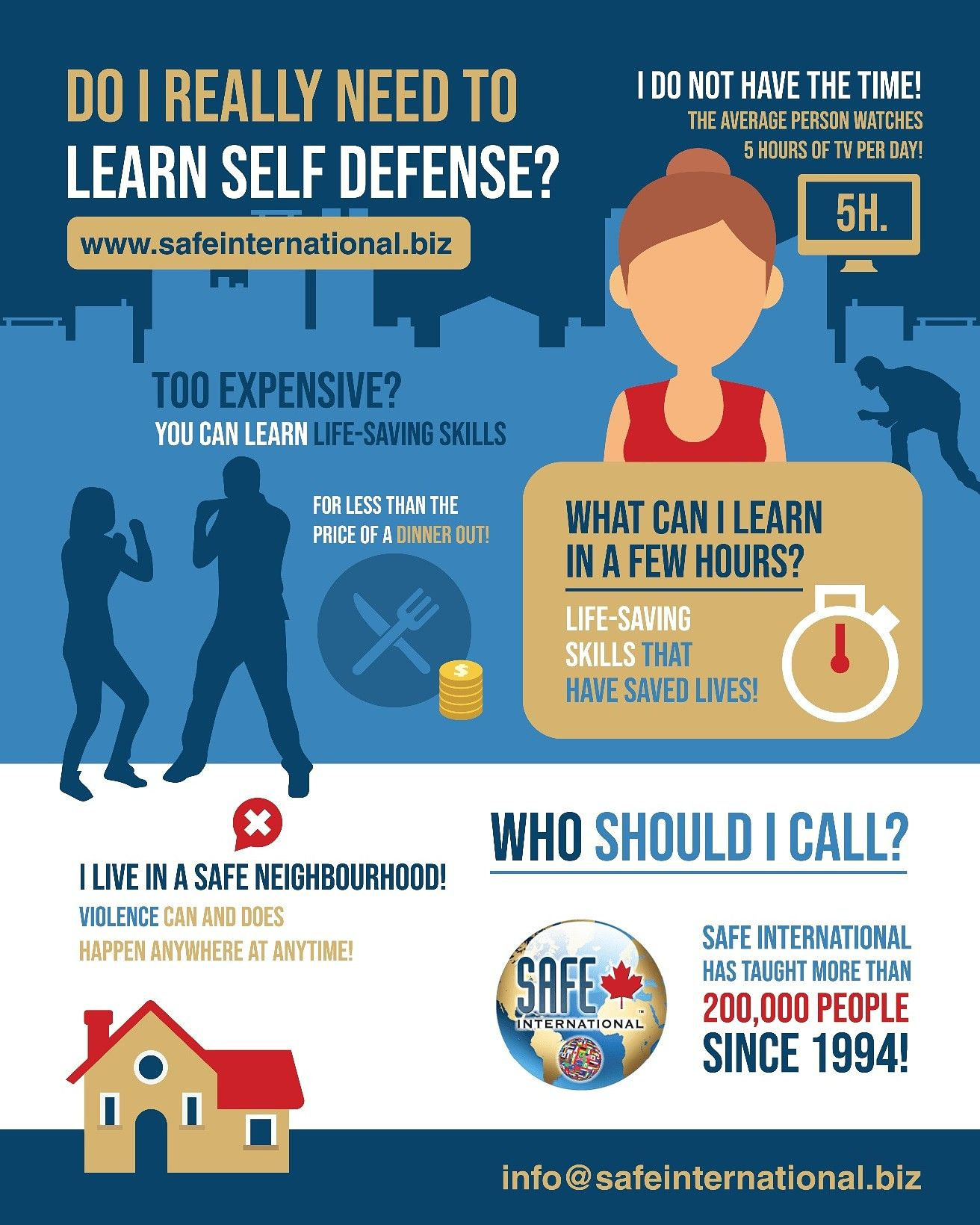 Do i really need to learn self defense self defense