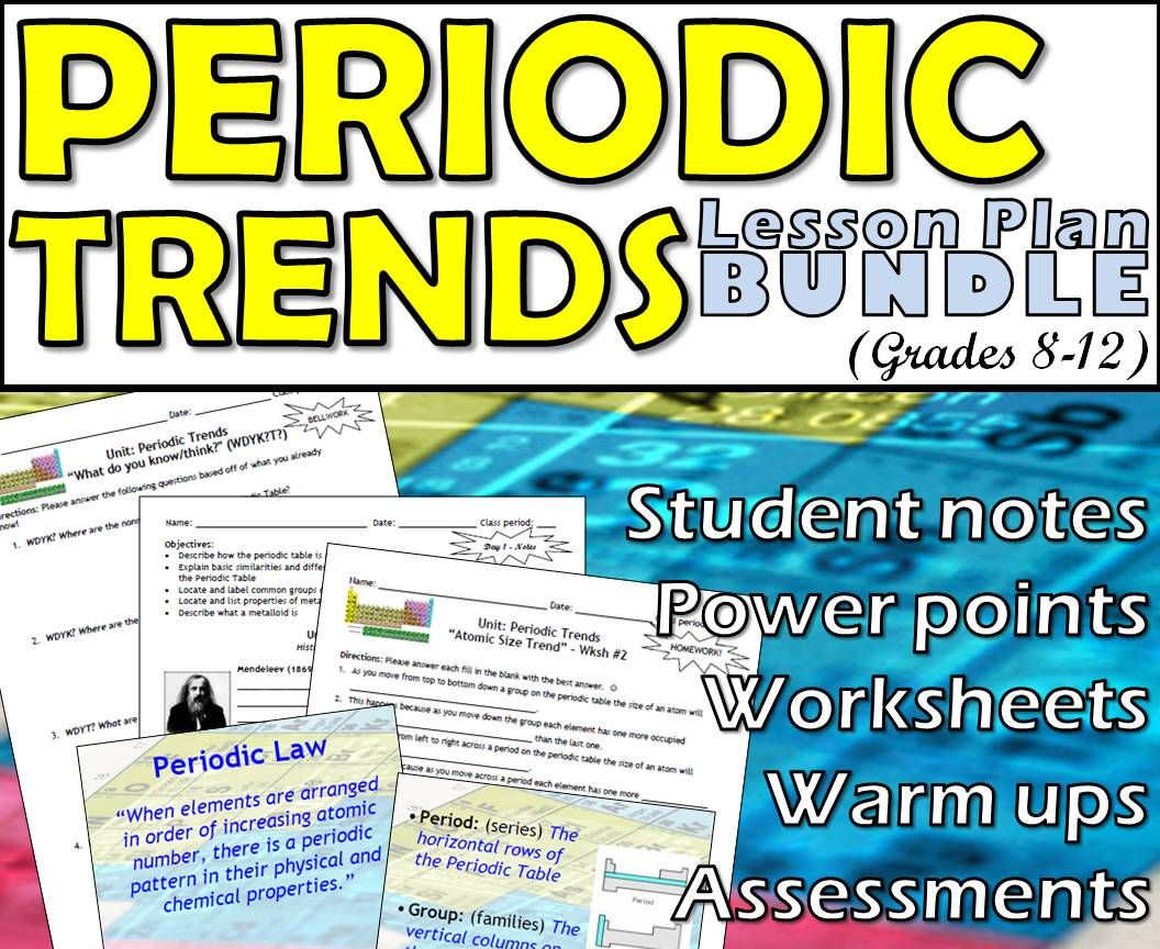 Lesson Plan Bundle History And Trends Within The Periodic