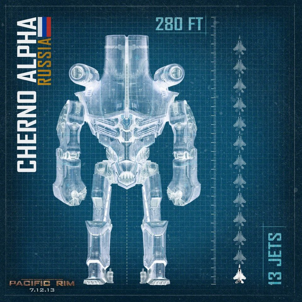 Pacific Rim movie - cherno alpha blueprint