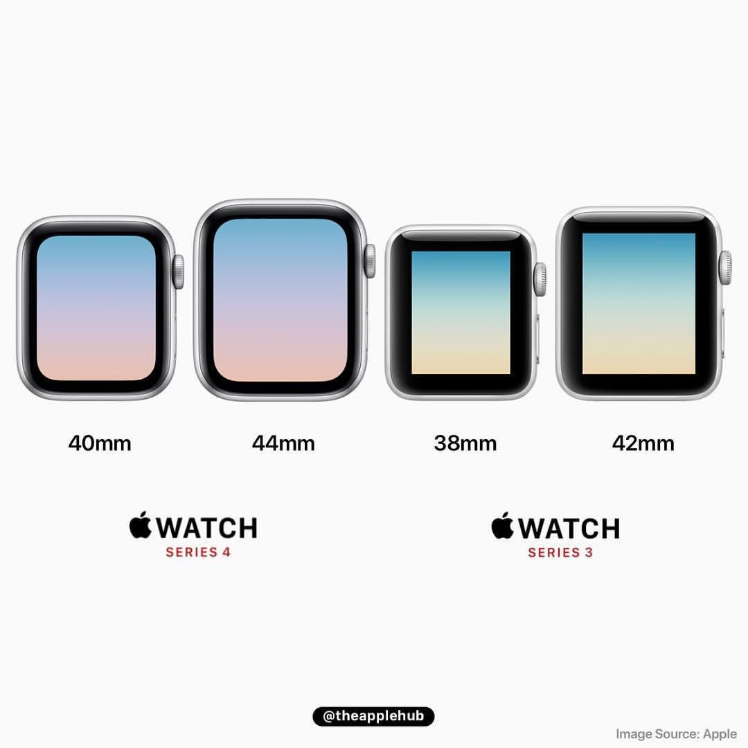 Size comparison between Apple Watch Series 4 and Series 3