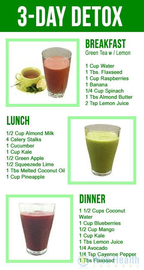 HOW GOOD IS BISTROMD MEAL FOR DIET? #detoxwater