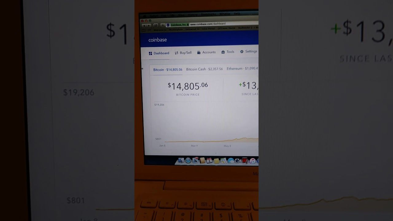 Jan 82018 price of bitcoin is 14845 bitcoin