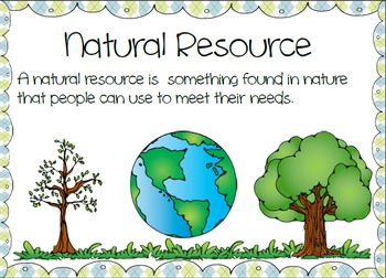 Natural Resources vs. Man Made Posters | Natural resources