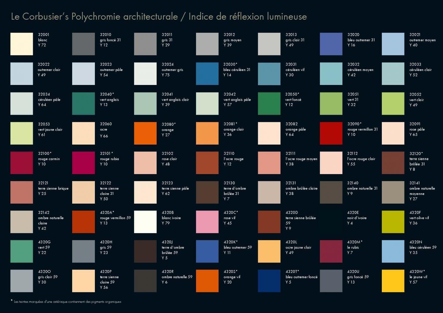 Nuancier Keim Le Corbusier Farbpalette Farben