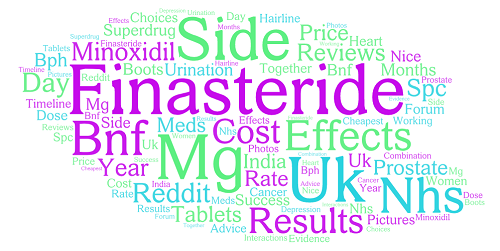 Finasteride Research June 2018 Hair Loss News Hair Loss Minoxidil Superdrug