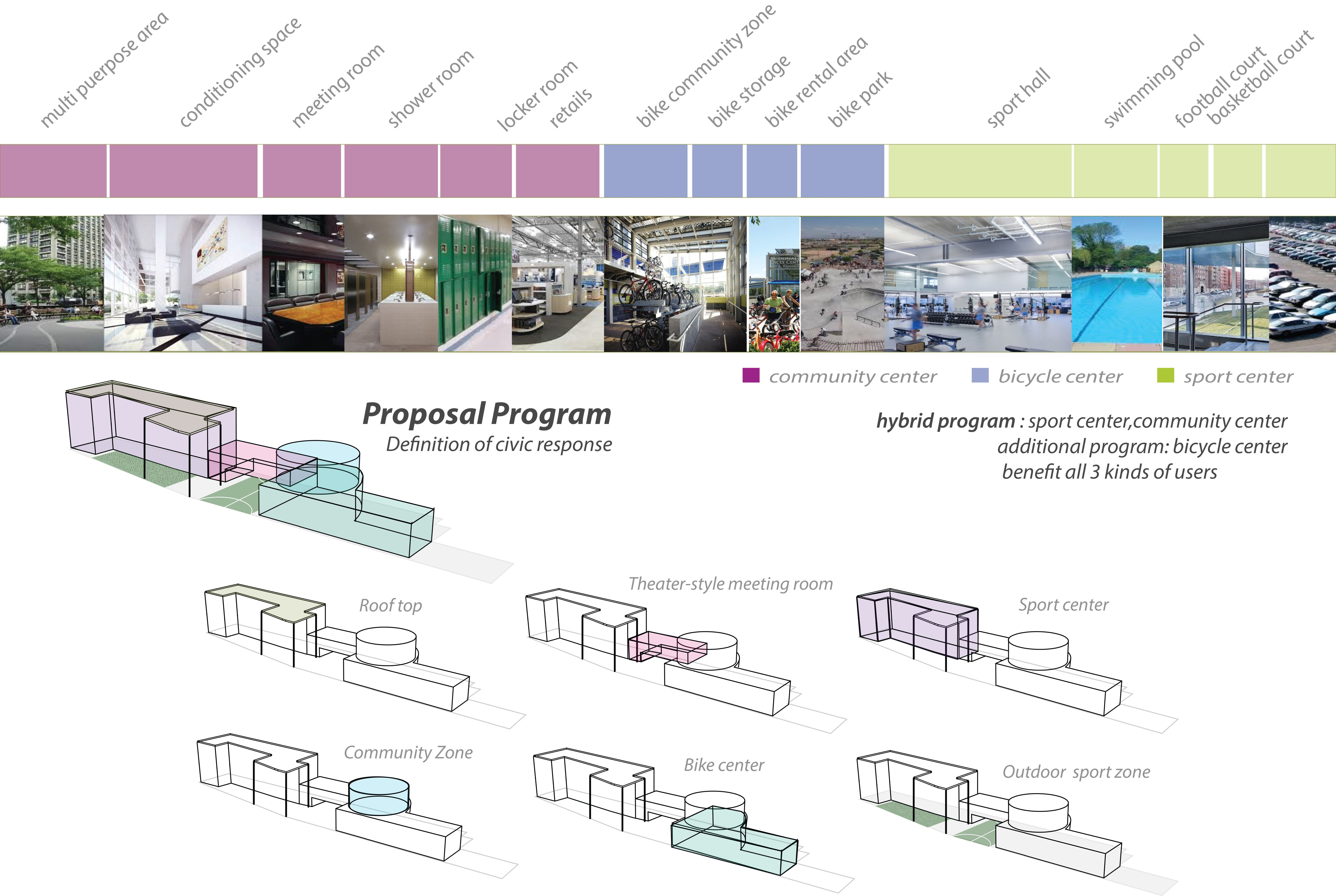 Diagram Shows Possibilities On Program Proposal Within The Site Interconnection Of Recreation Bicycle And Sport Zone Recreation Bike Parking Center Sport