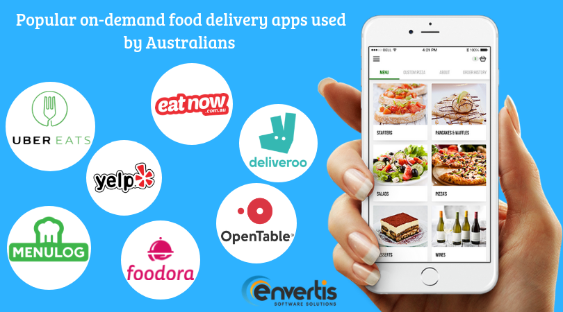While most consumers are seen to order from apps at least