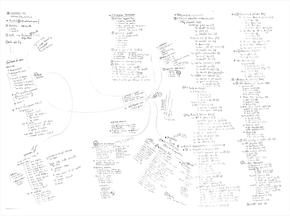 mapping des contenus valrhona