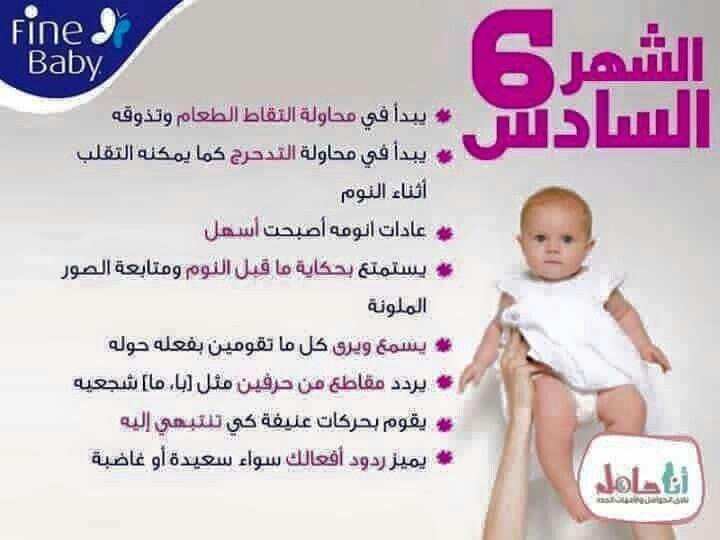 كيف يتطور طفلك في فترة الحمل Baby Education Baby Advice Kids Education