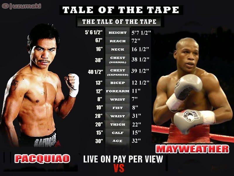 Mayweather Vs Pacquiao Manny Pacquiao Floyd Mayweather Floyd Mayweather Boxing
