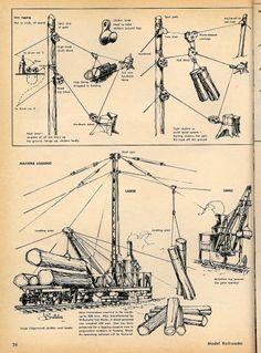logging rairoads | ... Sabol. A great article describing operations on logging railroads