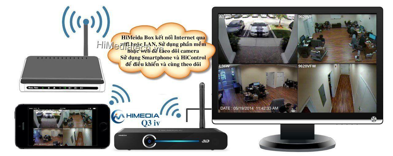 Giới Thiệu Giải Phap Android Tv Box Theo Doi Camera Giam Sat
