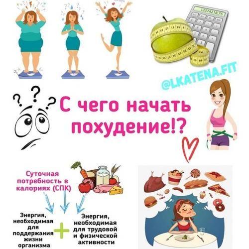 Решила Похудеть Начать. 12 хитростей, которые реально помогут вам быстро похудеть в домашних условиях
