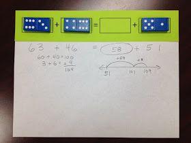 Math Coach's Corner: Balancing Act: Understanding Equality