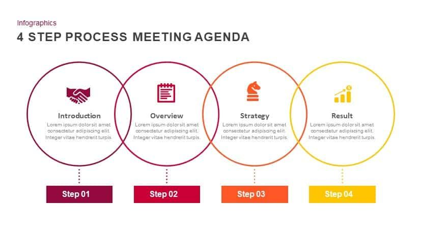 4 Step Process Meeting Agenda Powerpoint Template And Keynote 4 Step Meeting Agenda Powerpoint Template Is Cr Powerpoint Templates Meeting Agenda Agenda Design