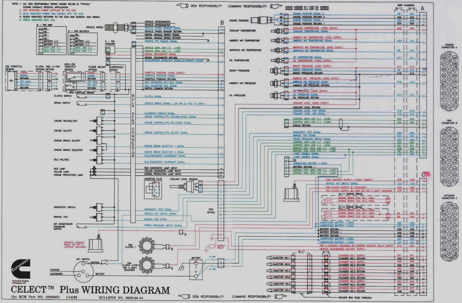 Awesome Cummins N14 Celect Plus Wiring Diagram Freightliner Columbia Truck Diagrams Throughout