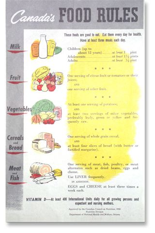 Historical Photo The 1949 Canada S Food Guide Canada Food Guide