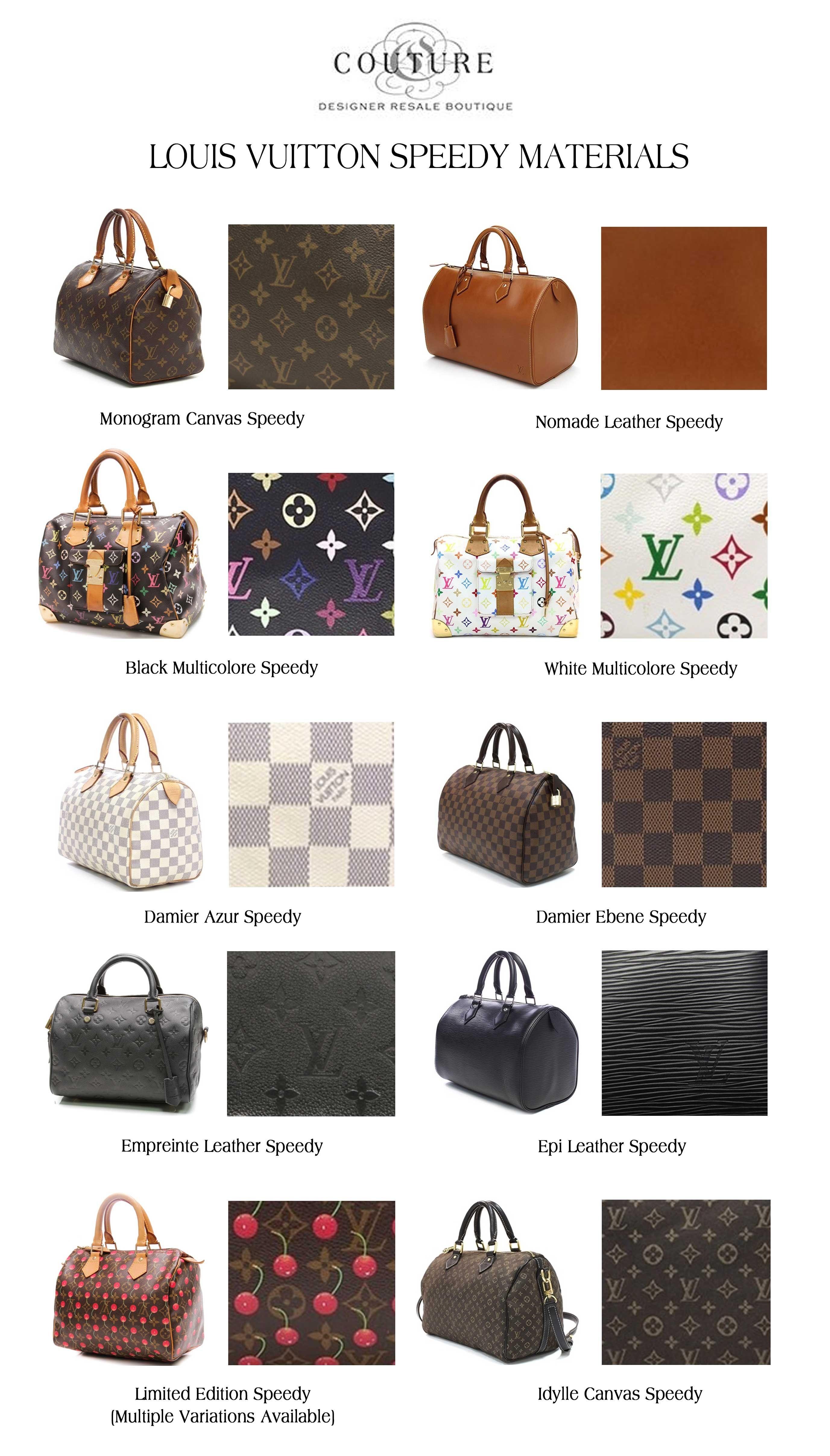 4d7b8c17fb52f Luxury Branding, Branding Design, Louis Vuitton Damier, Louis Vuitton  Speedy, New Inventory