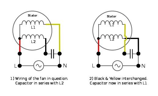 Ceiling Fan Forward Or Reverse Running Earth Bondhon Ceiling Fan Motor Ceiling Fan Reverse
