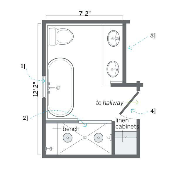 Master Bathroom Dimensions Decorating Ideas Small Master Bath Dimensions Small Bathroom Floo In 2020 Small Bathroom Floor Plans Master Bathroom Layout Bathroom Plans