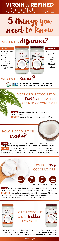 Recipes From The Nutiva Kitchen Nutiva Refined Coconut Oil Coconut Oil Coconut