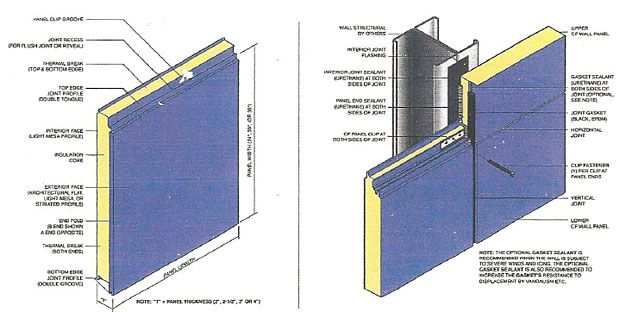 Cf Architectural Horizontal Insulated Metal Wall Panel The Panel Ends Are Folded To Eliminate